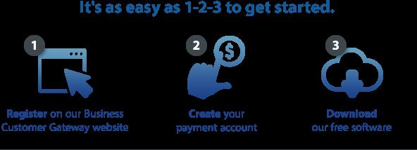 USPS Business Customer Gateway